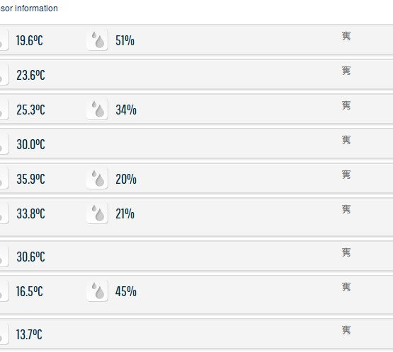 Web näkymä lämpötian seurantajärjestelmään