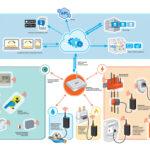 energomonitor järjestelmä